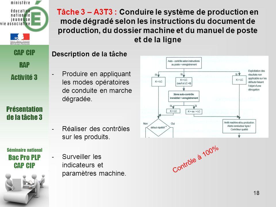 Séminaire national Bac Pro PLP CAP CIP Tâche 3 – A3T3 : Conduire le système de production en mode dégradé selon les instructions du document de produc