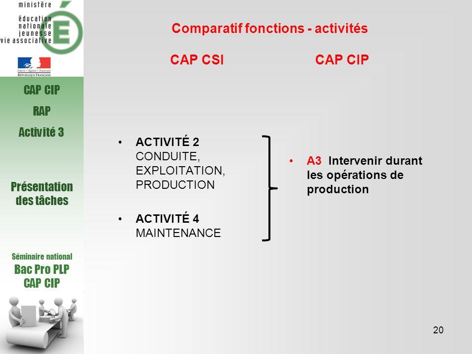 Séminaire national Bac Pro PLP CAP CIP Comparatif fonctions - activités CAP CSI CAP CIP 20 Présentation des tâches ACTIVITÉ 2 CONDUITE, EXPLOITATION,