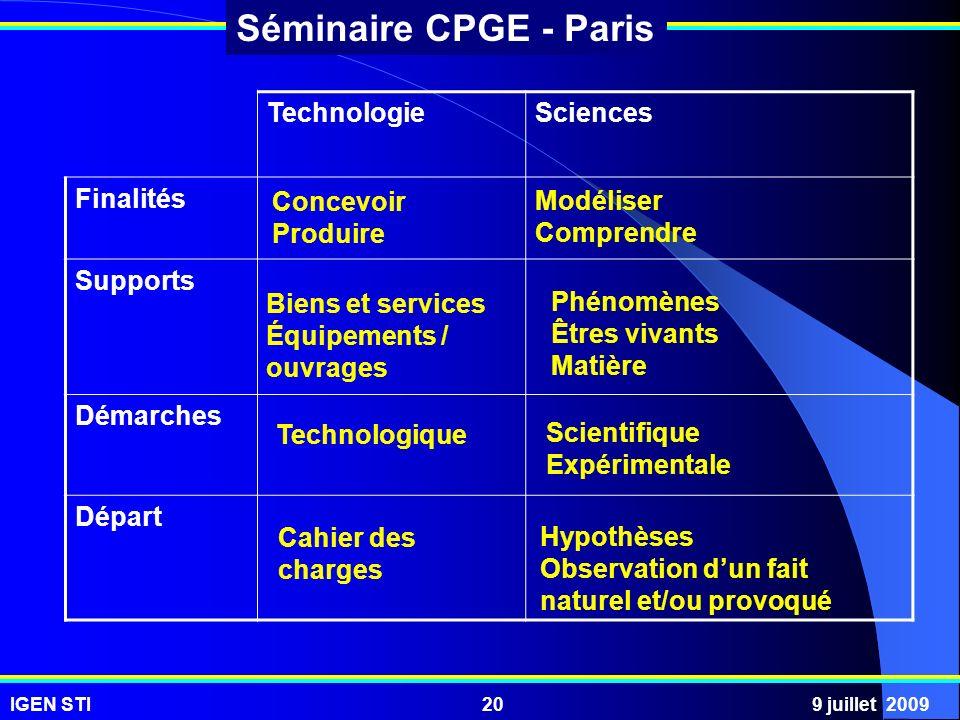 IGEN STI9 juillet 200920 Séminaire CPGE - Paris TechnologieSciences Finalités Supports Démarches Départ Concevoir Produire Modéliser Comprendre Biens