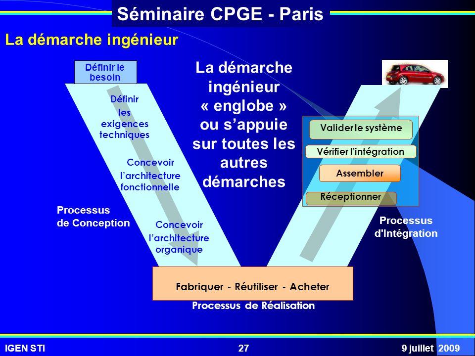 IGEN STI9 juillet 200927 Séminaire CPGE - Paris Processus de Réalisation Processus d'Intégration Processus de Conception Réceptionner Assembler Vérifi
