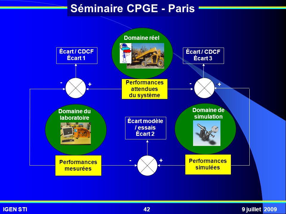 IGEN STI9 juillet 200942 Séminaire CPGE - Paris Domaine réel Domaine du laboratoire Domaine de simulation Performances attendues du système Performanc