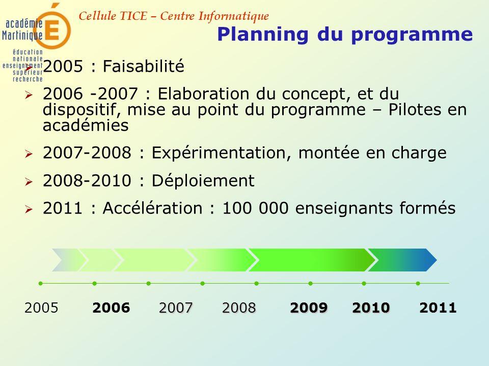 Cellule TICE – Centre Informatique Planning du programme 2005 : Faisabilité 2006 -2007 : Elaboration du concept, et du dispositif, mise au point du pr