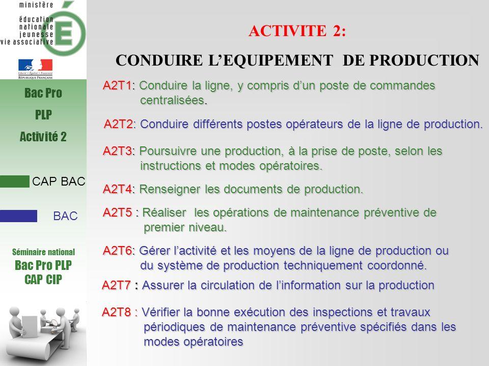 Séminaire national Bac Pro PLP CAP CIP ACTIVITE 2: CONDUIRE LEQUIPEMENT DE PRODUCTION A2T1: Conduire la ligne, y compris dun poste de commandes centra