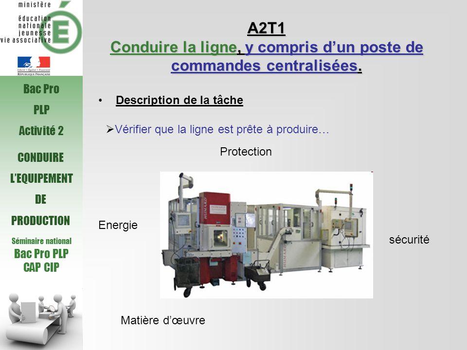 A2T1 Conduire la ligne, y compris dun poste de commandes centralisées. Séminaire national Bac Pro PLP CAP CIP CONDUIRE LEQUIPEMENT DE PRODUCTION Descr