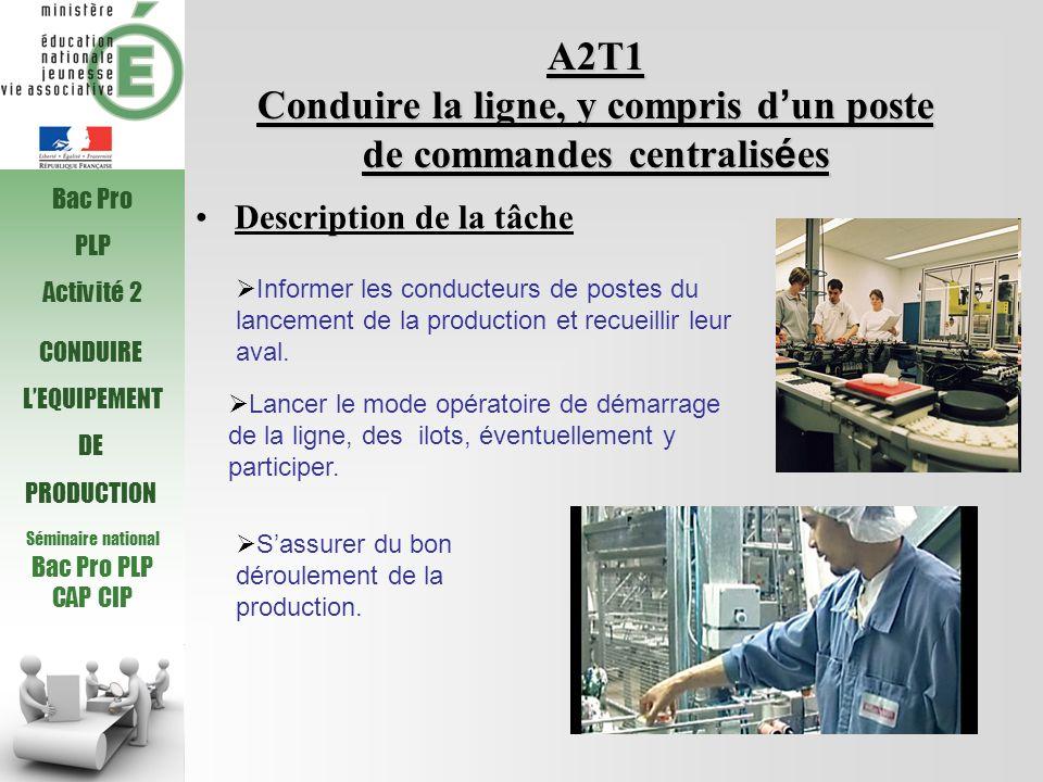 Séminaire national Bac Pro PLP CAP CIP CONDUIRE LEQUIPEMENT DE PRODUCTION A2T1 Conduire la ligne, y compris d un poste de commandes centralis é es Des