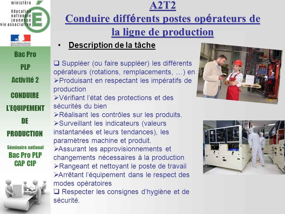 Séminaire national Bac Pro PLP CAP CIP CONDUIRE LEQUIPEMENT DE PRODUCTION A2T2 Conduire diff é rents postes op é rateurs de la ligne de production Sup