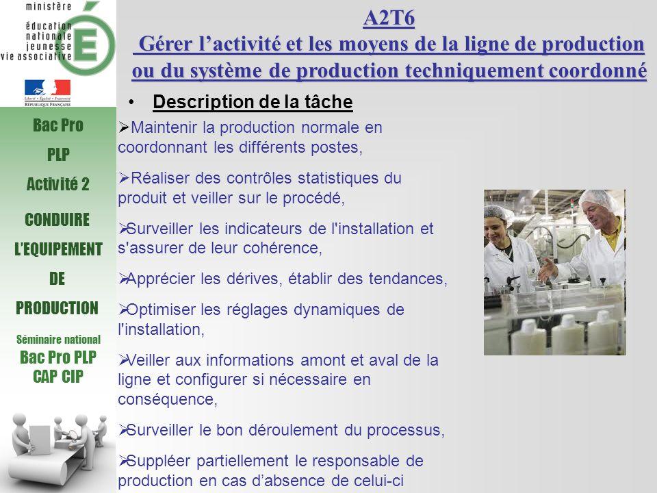 Séminaire national Bac Pro PLP CAP CIP CONDUIRE LEQUIPEMENT DE PRODUCTIONA2T6 Gérer lactivité et les moyens de la ligne de production ou du système de