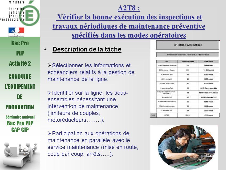 Séminaire national Bac Pro PLP CAP CIP CONDUIRE LEQUIPEMENT DE PRODUCTION A2T8 : Vérifier la bonne exécution des inspections et travaux périodiques de