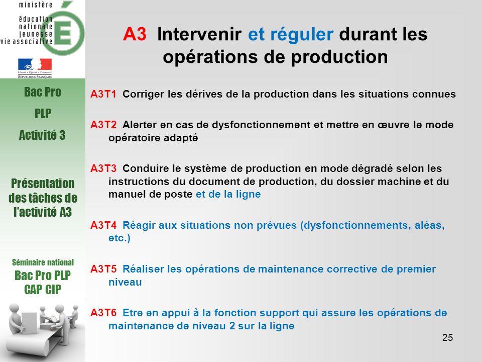Séminaire national Bac Pro PLP CAP CIP A3 Intervenir et réguler durant les opérations de production A3T1 Corriger les dérives de la production dans le