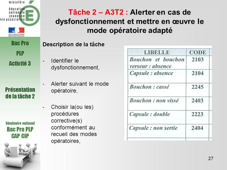 Séminaire national Bac Pro PLP CAP CIP Tâche 2 – A3T2 : Alerter en cas de dysfonctionnement et mettre en œuvre le mode opératoire adapté Description d