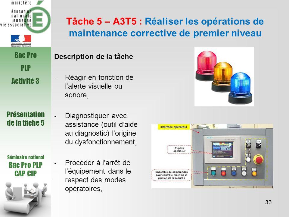 Séminaire national Bac Pro PLP CAP CIP Tâche 5 – A3T5 : Réaliser les opérations de maintenance corrective de premier niveau Description de la tâche Ré