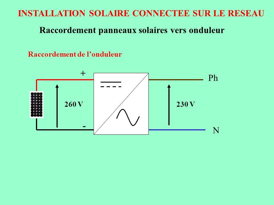 INSTALLATION SOLAIRE CONNECTEE SUR LE RESEAU Raccordement panneaux solaires vers onduleur Raccordement de londuleur Ph N + - 260 V230 V