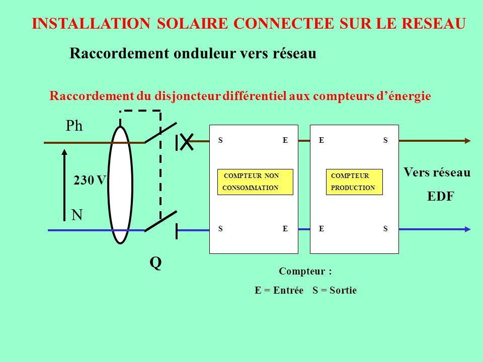 INSTALLATION SOLAIRE CONNECTEE SUR LE RESEAU Raccordement onduleur vers réseau Raccordement du disjoncteur différentiel aux compteurs dénergie Ph N 23