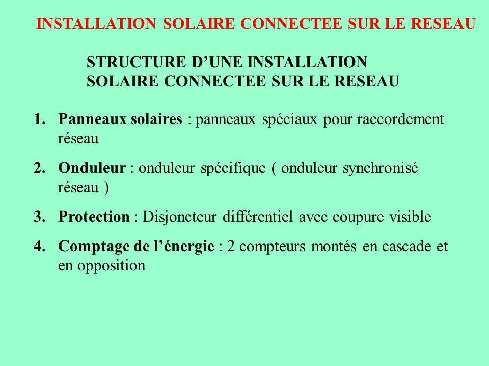 INSTALLATION SOLAIRE CONNECTEE SUR LE RESEAU Raccordement onduleur vers réseau Raccordement de londuleur au disjoncteur différentiel Ph N + - 230 V Vers réseau Q