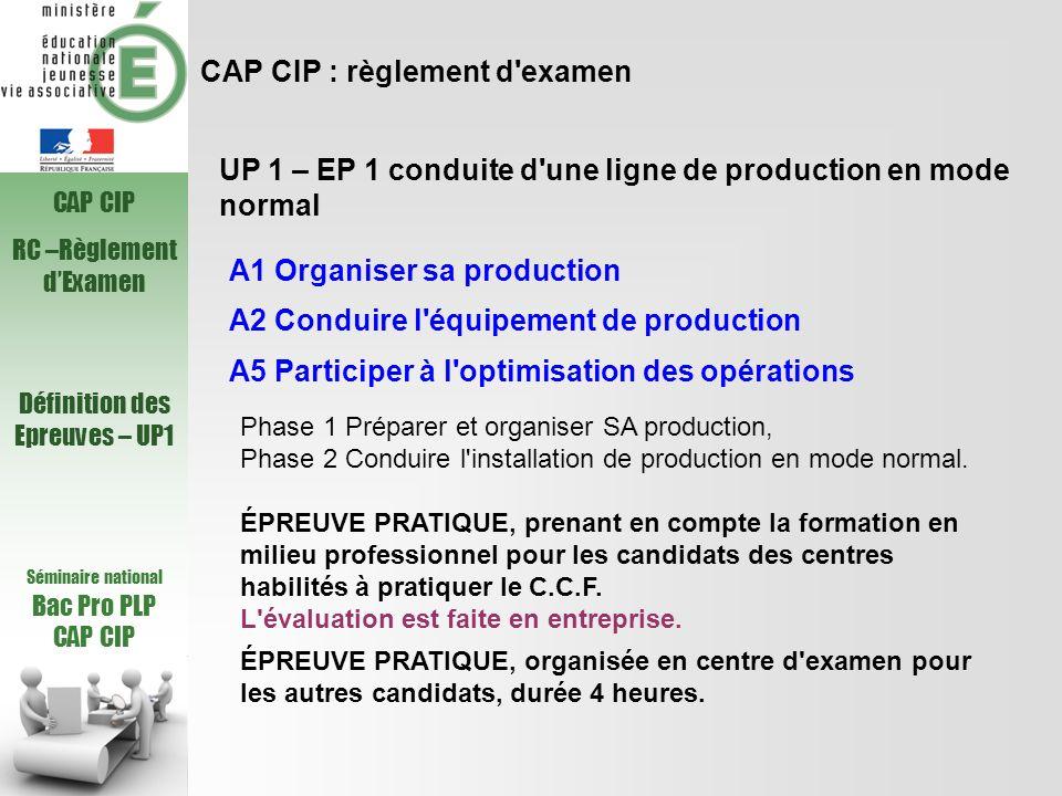 Séminaire national Bac Pro PLP CAP CIP RC –Règlement dExamen Définition des Epreuves – UP1 CAP CIP : règlement d'examen UP 1 – EP 1 conduite d'une lig