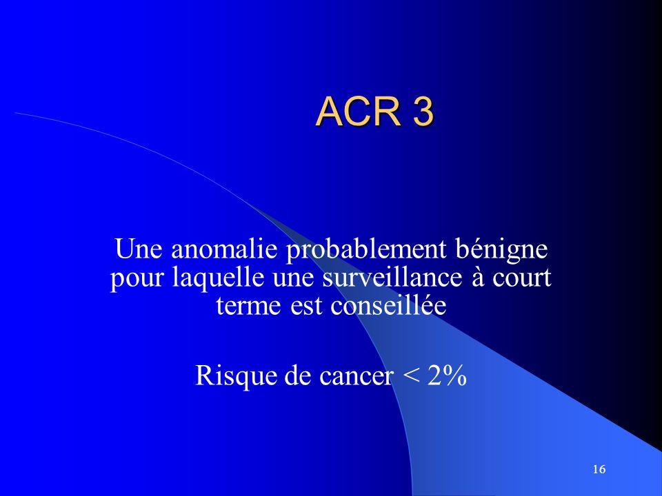 16 ACR 3 Une anomalie probablement bénigne pour laquelle une surveillance à court terme est conseillée Risque de cancer < 2%