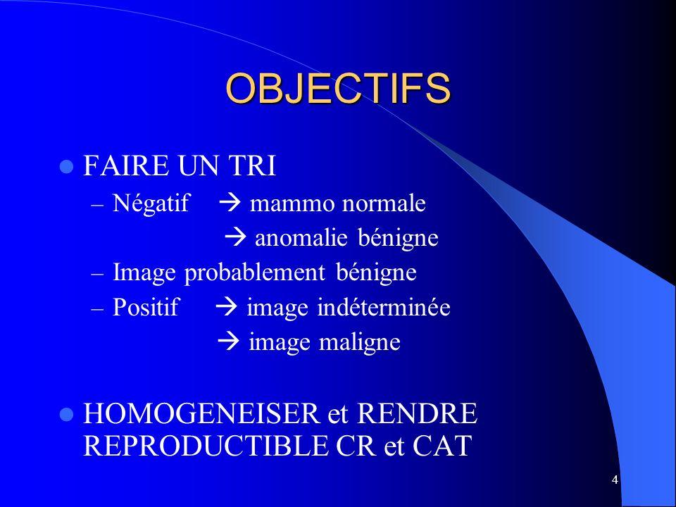 4 OBJECTIFS FAIRE UN TRI – Négatif mammo normale anomalie bénigne – Image probablement bénigne – Positif image indéterminée image maligne HOMOGENEISER