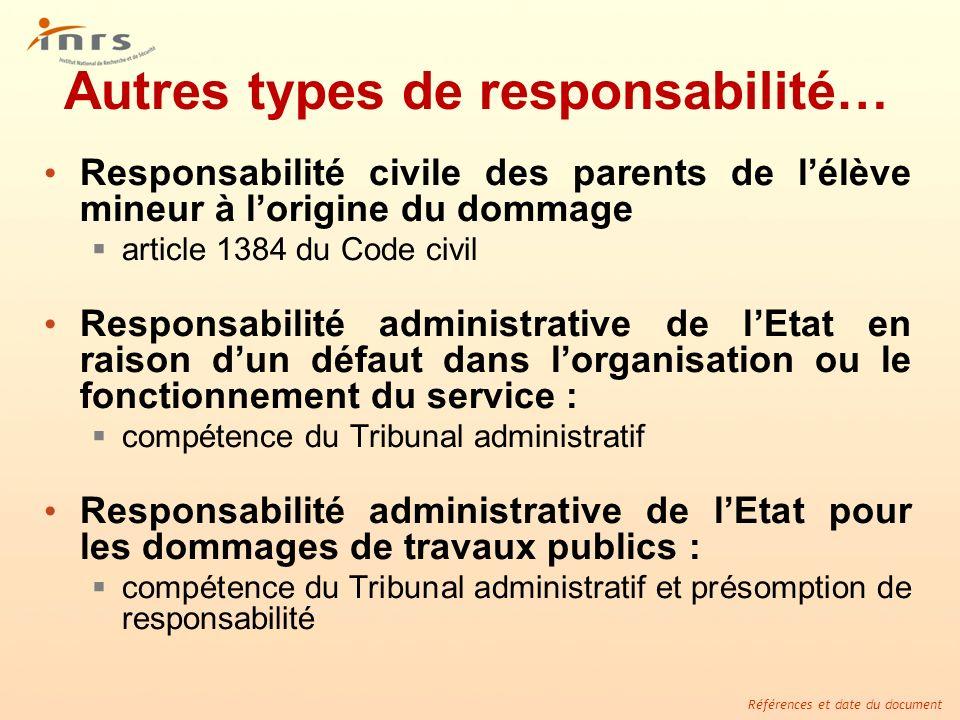 Références et date du document Autres types de responsabilité… Responsabilité civile des parents de lélève mineur à lorigine du dommage article 1384 d