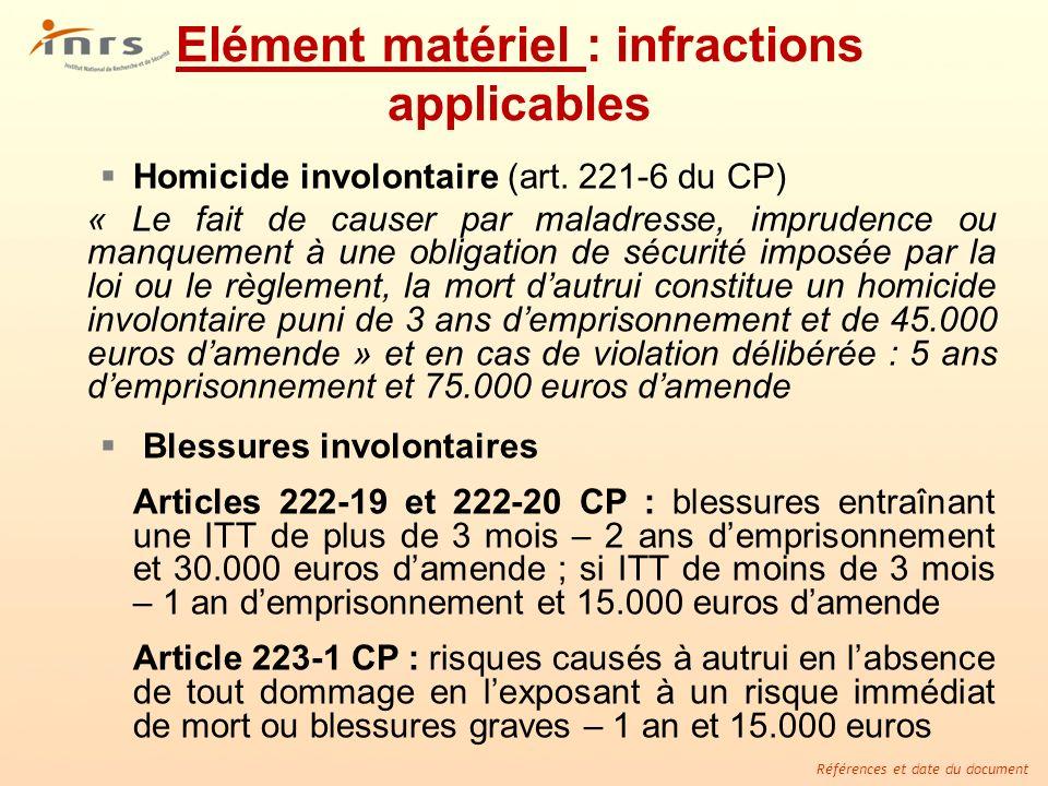 Références et date du document Elément matériel : infractions applicables Homicide involontaire (art. 221-6 du CP) « Le fait de causer par maladresse,