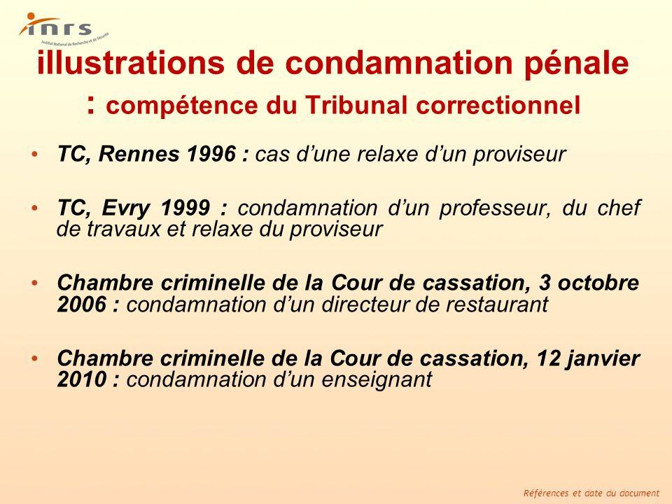 Références et date du document illustrations de condamnation pénale : compétence du Tribunal correctionnel TC, Rennes 1996 : cas dune relaxe dun provi