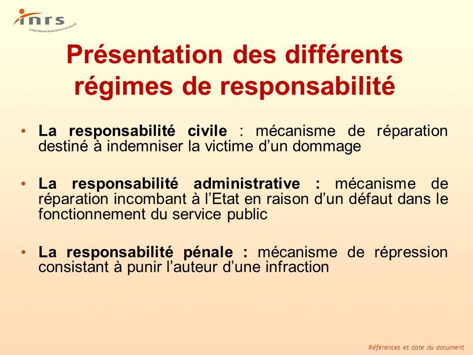 Références et date du document Présentation des différents régimes de responsabilité La responsabilité civile : mécanisme de réparation destiné à inde