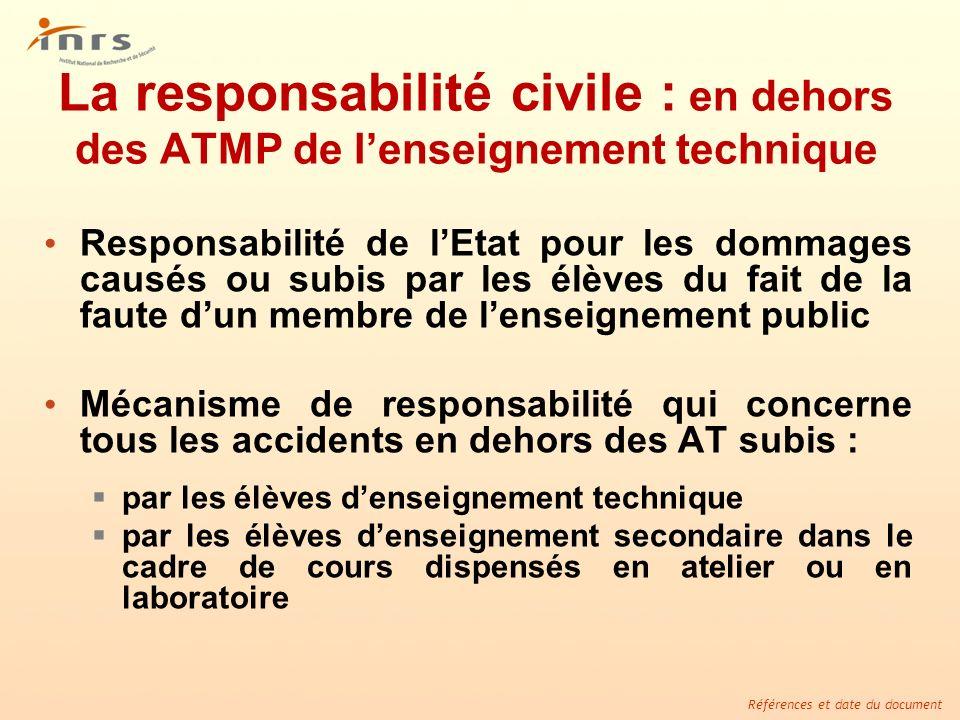 Références et date du document La responsabilité civile : en dehors des ATMP de lenseignement technique Responsabilité de lEtat pour les dommages caus