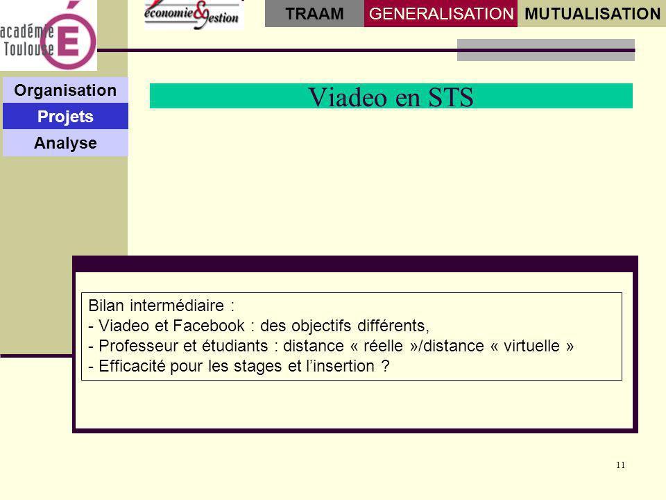 11 Viadeo en STS Organisation Projets Analyse GENERALISATIONMUTUALISATION TRAAM Bilan intermédiaire : - Viadeo et Facebook : des objectifs différents,