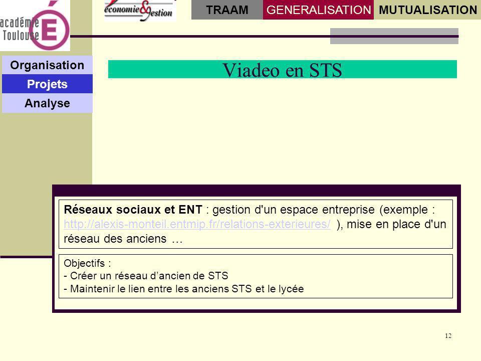 12 Viadeo en STS Organisation Projets Analyse GENERALISATIONMUTUALISATION TRAAM Réseaux sociaux et ENT : gestion d un espace entreprise (exemple : http://alexis-monteil.entmip.fr/relations-exterieures/ ), mise en place d un réseau des anciens … http://alexis-monteil.entmip.fr/relations-exterieures/ Objectifs : - Créer un réseau dancien de STS - Maintenir le lien entre les anciens STS et le lycée