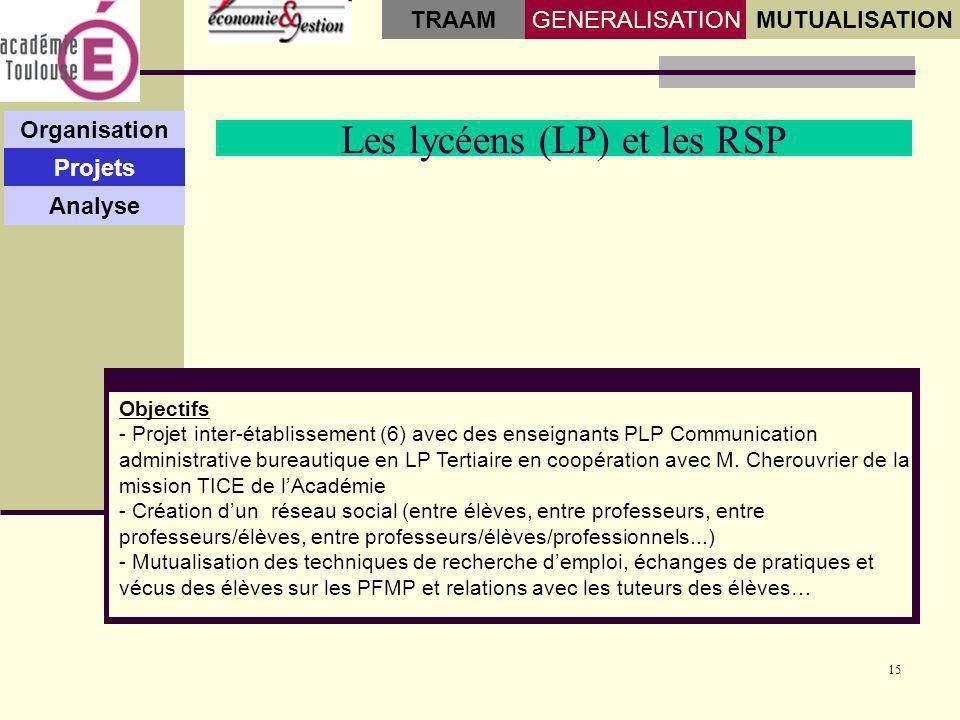 15 Les lycéens (LP) et les RSP Organisation Projets Analyse GENERALISATIONMUTUALISATION TRAAM Objectifs - Projet inter-établissement (6) avec des ense