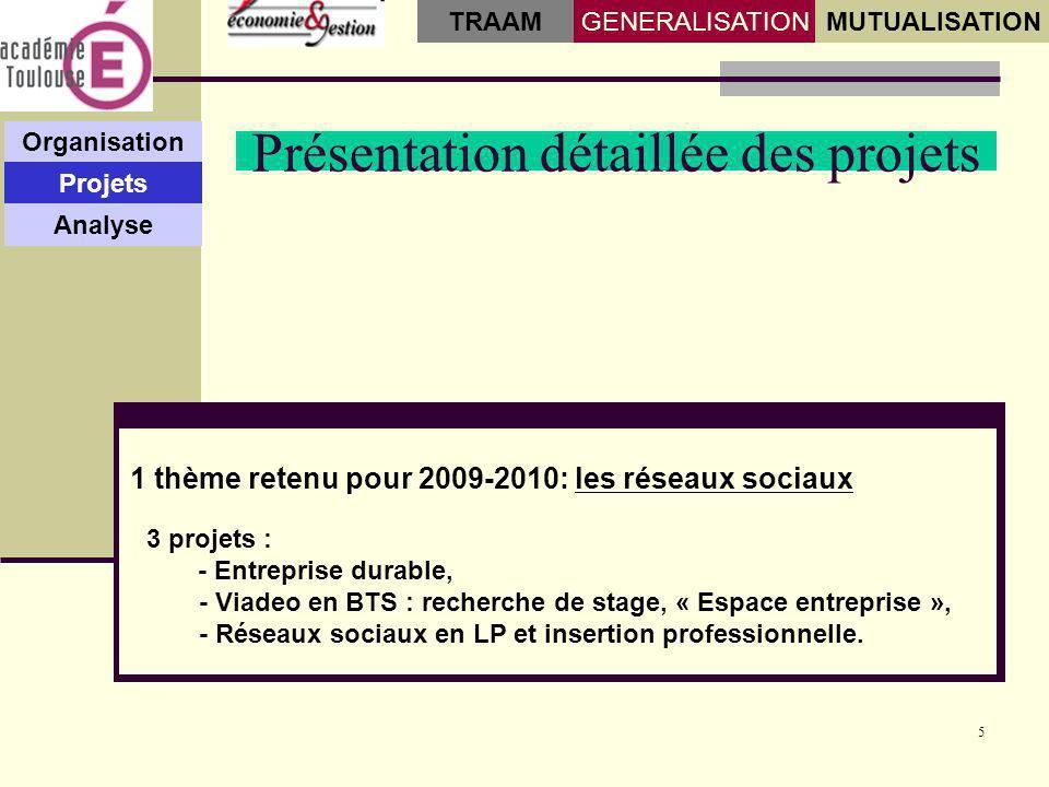 5 Présentation détaillée des projets 1 thème retenu pour 2009-2010: les réseaux sociaux Organisation Projets Analyse GENERALISATIONMUTUALISATION TRAAM