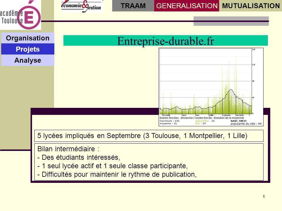 8 Entreprise-durable.fr Organisation Projets Analyse GENERALISATIONMUTUALISATION TRAAM 5 lycées impliqués en Septembre (3 Toulouse, 1 Montpellier, 1 L