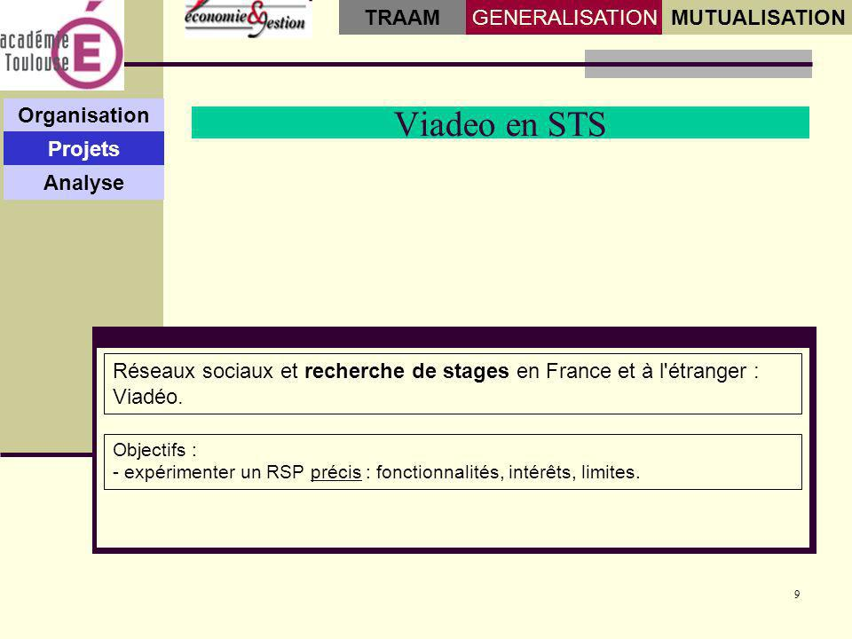 9 Viadeo en STS Organisation Projets Analyse GENERALISATIONMUTUALISATION TRAAM Réseaux sociaux et recherche de stages en France et à l étranger : Viadéo.