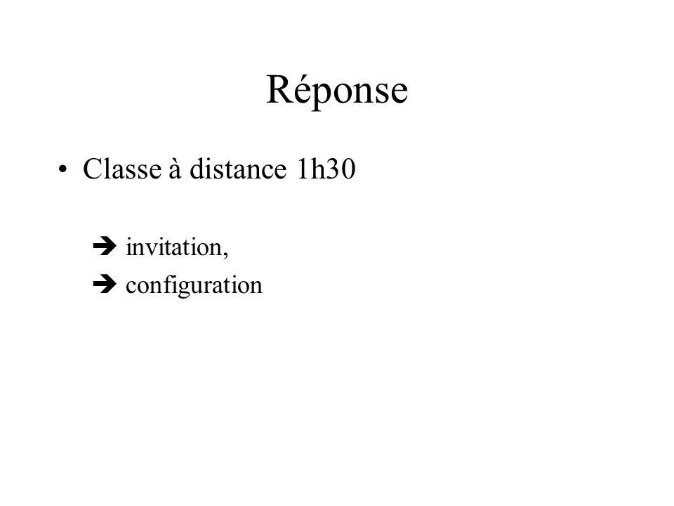 Réponse Classe à distance 1h30 invitation, configuration