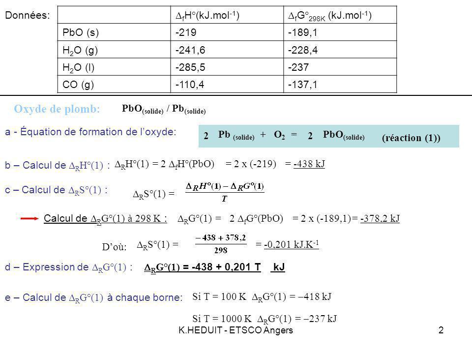 K.HEDUIT - ETSCO Angers3 H 2 (g) + O 2 = H 2 O (liquide) Eau: H 2 O (liquide) / H 2 (g) Données: f H°(kJ.mol -1 ) f G° 298K (kJ.mol -1 ) PbO (s)-219-189,1 H 2 O (g)-241,6-228,4 H 2 O (l)-285,5-237 CO (g)-110,4-137,1 T éb (H 2 O) = 100°C Si T < 373 K e – Calcul de R G°(2) à chaque borne: 2 2 (réaction (2)) b – Calcul de R H°(2) : R H°(2) = 2 f H°(H 2 O (l) ) = 2 x (-285,5)= -571 kJ c – Calcul de R S°(2) : R S°(2) = Calcul de R G°(2) à 298 K : R G°(2) = R G°(2) = -571 + 0,326 T kJ d – Expression de R G°(2) : Si T = 100 K R G°(2) = kJ Si T = 373 K R G°(2) = kJ a - Équation de formation de leau: 2 f G°(H 2 O (l) ) = 2 x (-237)= -474 kJ Doù: R S°(2) = = -0,326 kJ.K -1