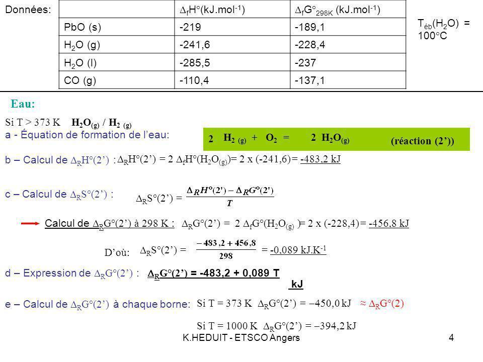 K.HEDUIT - ETSCO Angers5 Monoxyde de carbone: CO (g) / C (solide) e – Calcul de R G°(3) à chaque borne: C (solide) + O 2 = CO (g) 22 (réaction (3)) b – Calcul de R H°(3) : R H°(3) = 2 f H°(CO) = 2 x (-110,4)= -220,8 kJ c – Calcul de R S°(3) : R S°(3) = Calcul de R G°(3) à 298 K : R G°(3) = R G°(3) = -220,8 - 0,179 T kJ d – Expression de R G°(3) : Si T = 100 K R G°(3) = kJ Si T = 1000 K R G°(3) = kJ a - Équation de formation de loxyde: Données: f H°(kJ.mol -1 ) f G° 298K (kJ.mol -1 ) PbO (s)-219-189,1 H 2 O (g)-241,6-228,4 H 2 O (l)-285,5-237 CO (g)-110,4-137,1 2 f G°(CO) = 2 x (-137,1)= -274,2 kJ Doù: R S°(3) = = 0,179 kJ.K -1