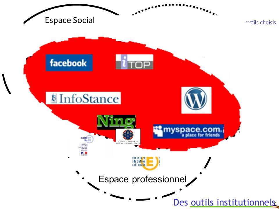 Espace Social Espace privé Espace professionnel Des outils institutionnels Des outils choisis