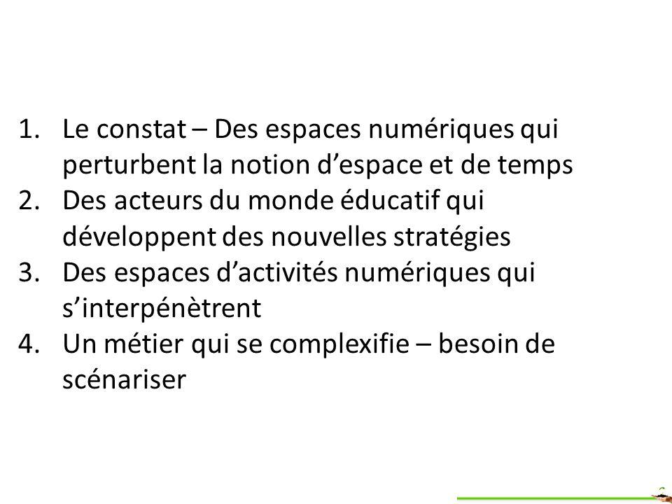 1.Le constat – Des espaces numériques qui perturbent la notion despace et de temps 2.Des acteurs du monde éducatif qui développent des nouvelles stratégies 3.Des espaces dactivités numériques qui sinterpénètrent 4.Un métier qui se complexifie – besoin de scénariser