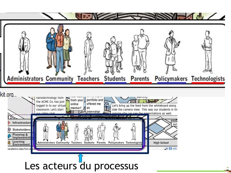 Lintroduction des espaces numériques dans les apprentissages