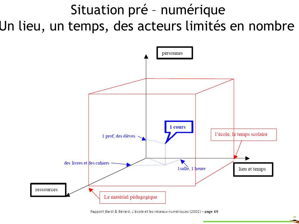 Situation pré – numérique Un lieu, un temps, des acteurs limités en nombre Rapport Bardi & Bérard, Lécole et les réseaux numériques (2002) – page 69