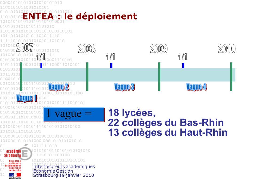 Interlocuteurs académiques Economie Gestion Strasbourg 19 janvier 2010 ENTEA : le déploiement 1 vague = 18 lycées, 22 collèges du Bas-Rhin 13 collèges du Haut-Rhin