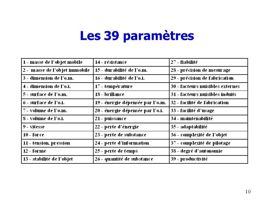 Les 39 paramètres 10