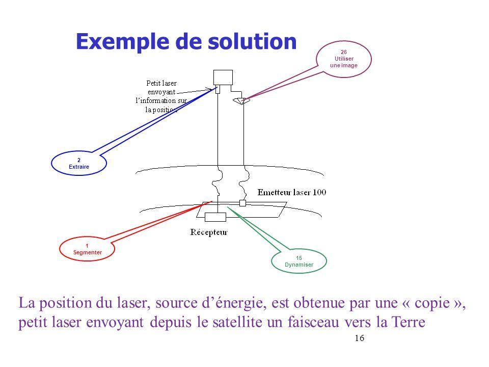 Exemple de solution 2 Extraire 26 Utiliser une image 15 Dynamiser 1 Segmenter 16 La position du laser, source dénergie, est obtenue par une « copie »,