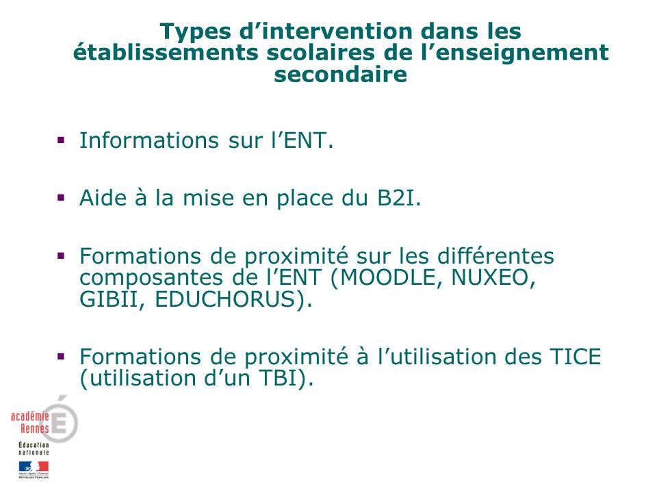 Types dintervention dans les établissements scolaires de lenseignement secondaire Informations sur lENT.