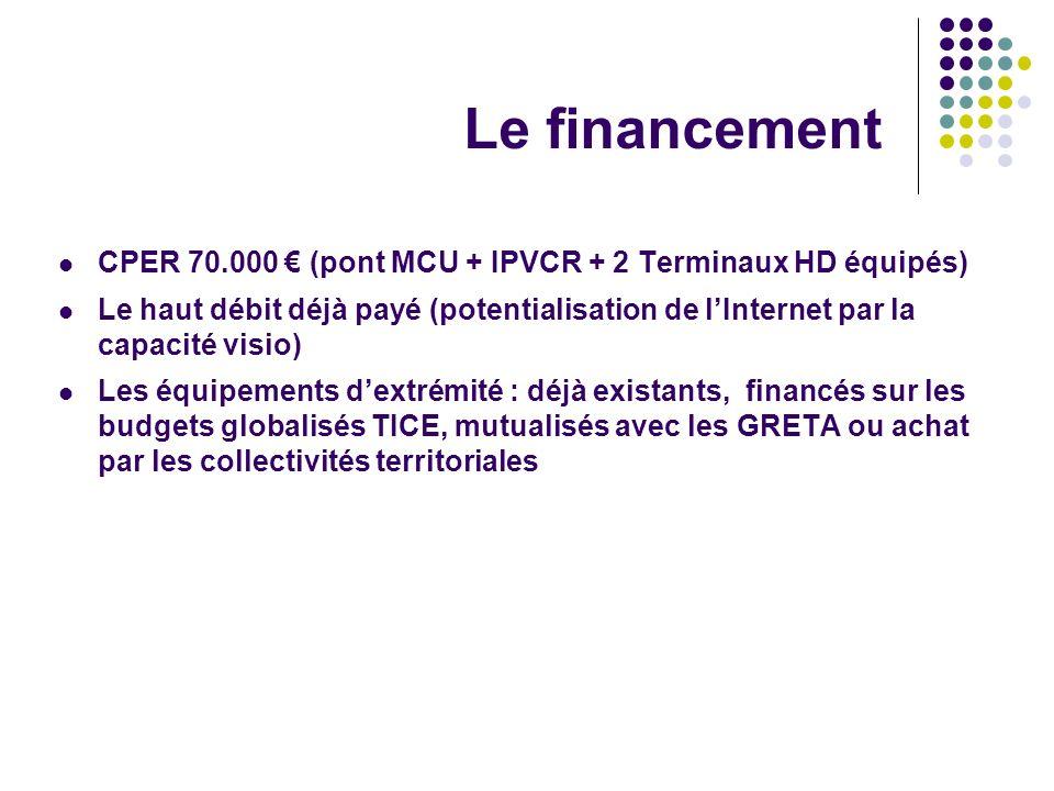 Le financement CPER 70.000 (pont MCU + IPVCR + 2 Terminaux HD équipés) Le haut débit déjà payé (potentialisation de lInternet par la capacité visio) L