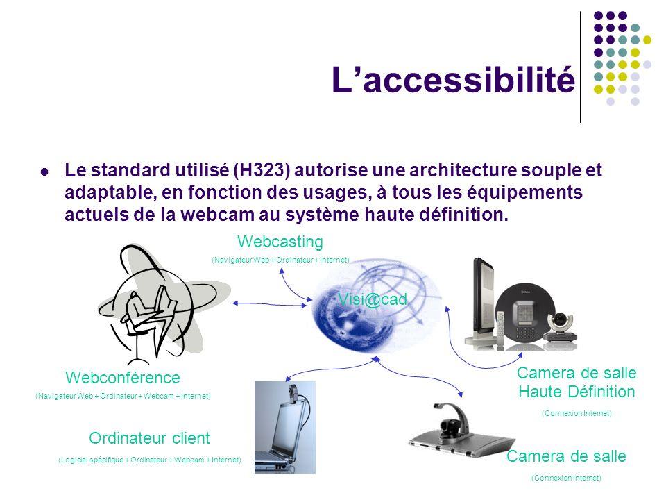 Laccessibilité Le standard utilisé (H323) autorise une architecture souple et adaptable, en fonction des usages, à tous les équipements actuels de la