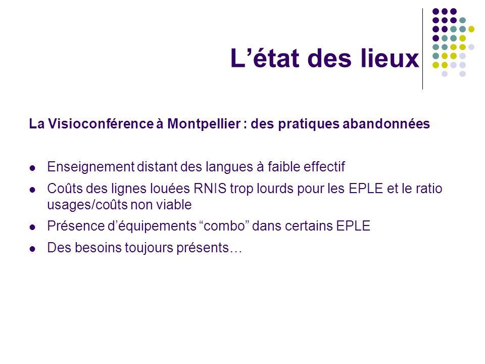 Létat des lieux La Visioconférence à Montpellier : des pratiques abandonnées Enseignement distant des langues à faible effectif Coûts des lignes louée