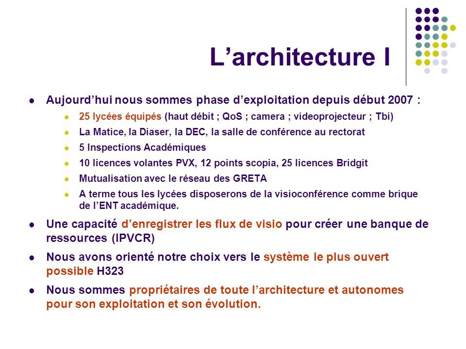 Larchitecture I Aujourdhui nous sommes phase dexploitation depuis début 2007 : 25 lycées équipés (haut débit ; QoS ; camera ; videoprojecteur ; Tbi) L