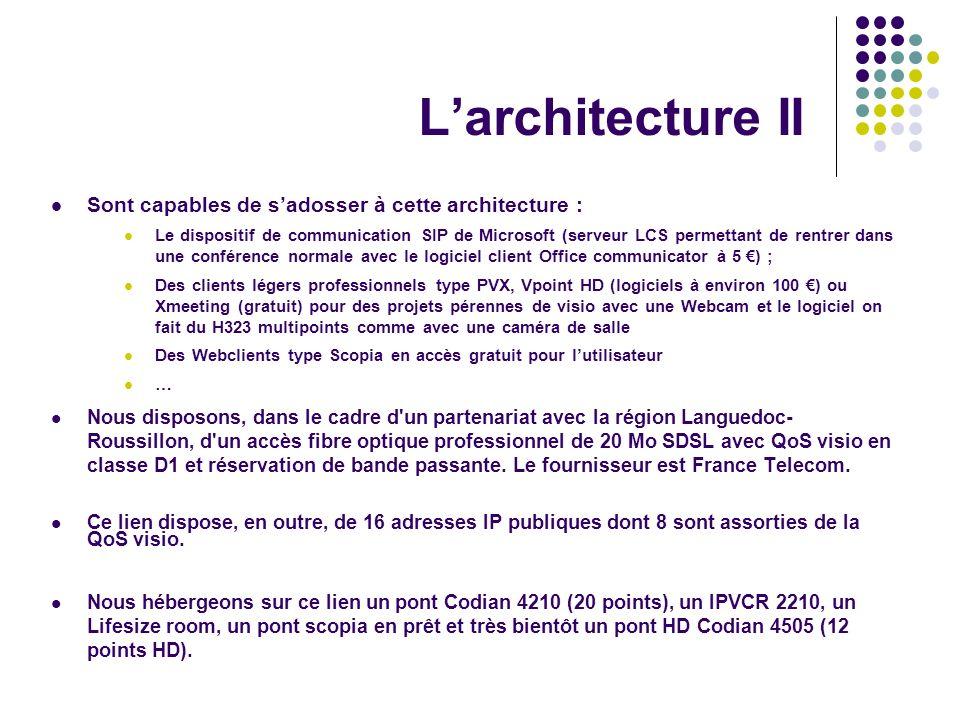 Larchitecture II Sont capables de sadosser à cette architecture : Le dispositif de communication SIP de Microsoft (serveur LCS permettant de rentrer d
