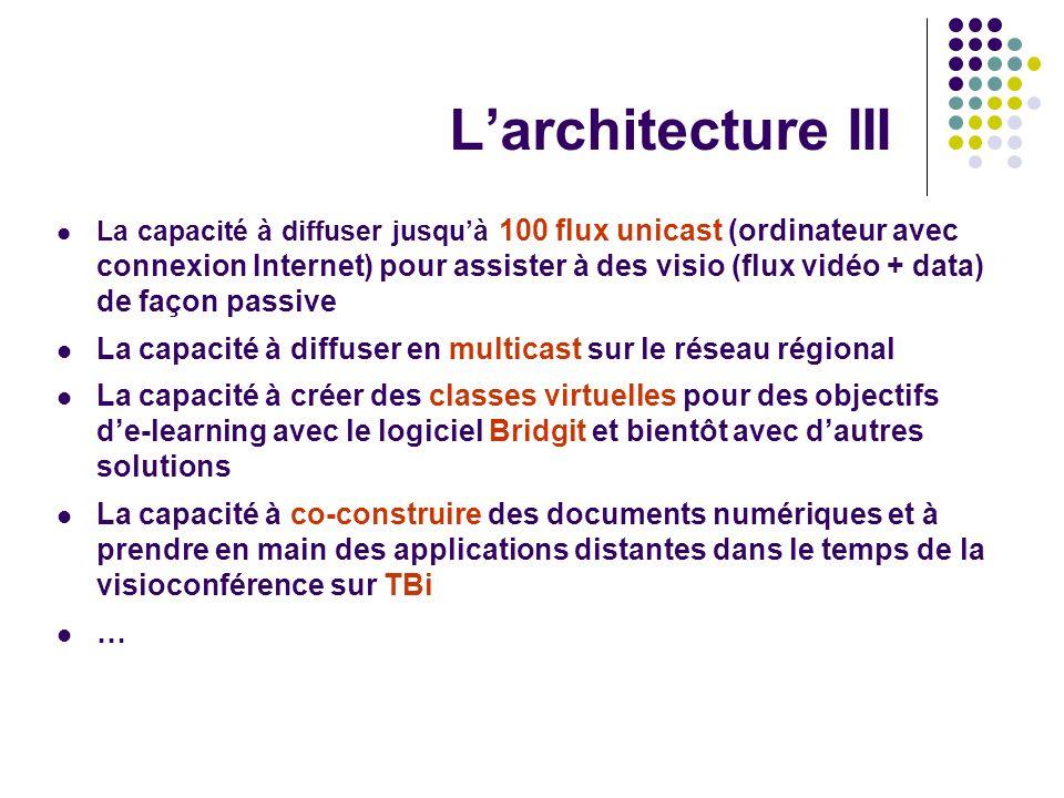 Larchitecture III La capacité à diffuser jusquà 100 flux unicast (ordinateur avec connexion Internet) pour assister à des visio (flux vidéo + data) de