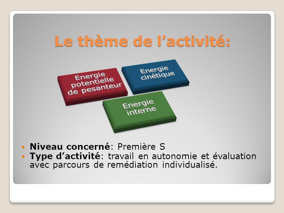 Le thème de lactivité: Niveau concerné: Première S Type dactivité: travail en autonomie et évaluation avec parcours de remédiation individualisé.